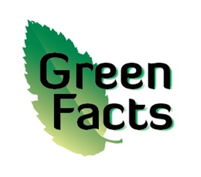 Going green facts