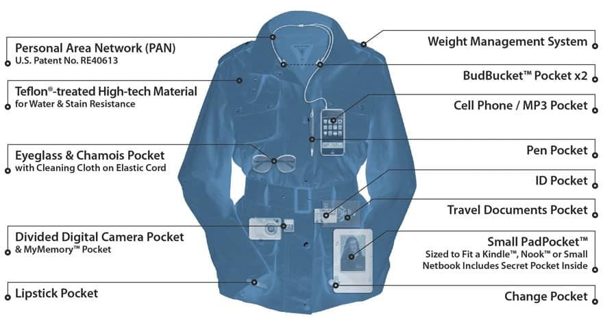 scottevest-molly-jacket-review